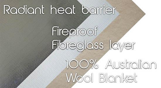 Bushfire Burnover Blanket